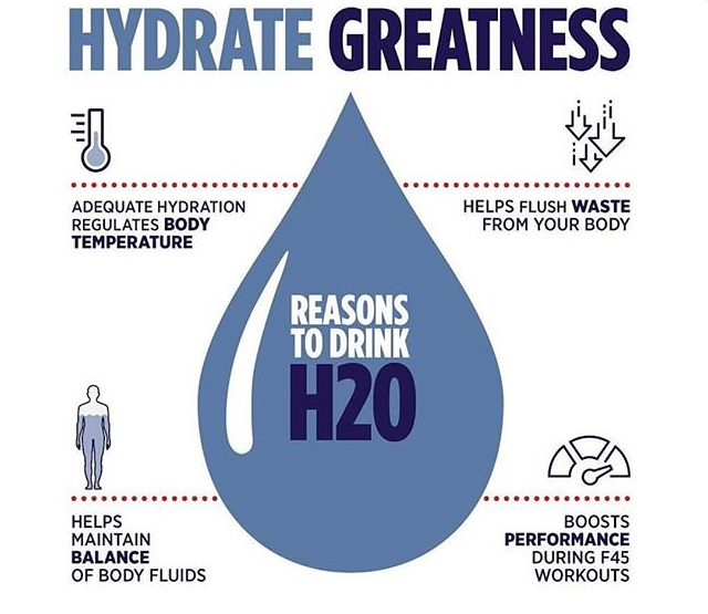 Relevance of keeping yourself hydrated